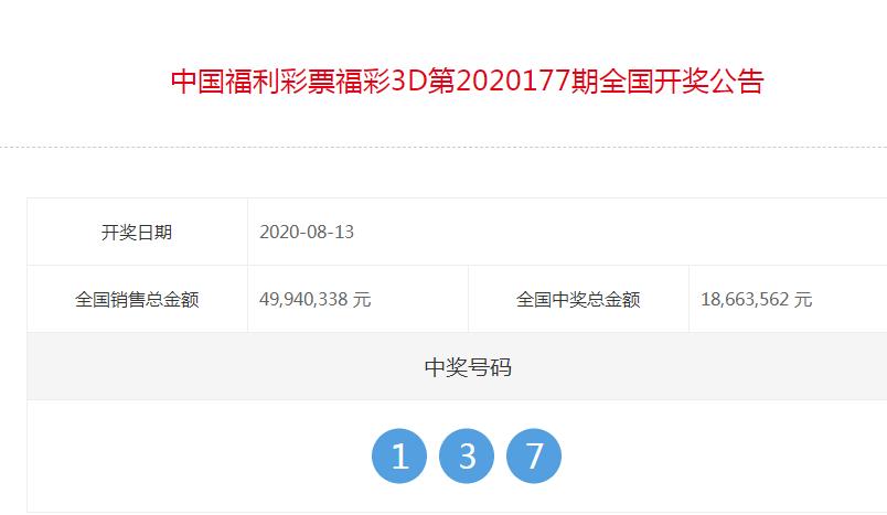 中国福彩3D全国开奖公告(第2020177期)