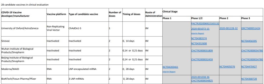 全球首支新冠疫苗?俄罗斯放了颗卫星