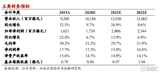 """中国光大绿色环保(01257.HK):业绩基本符合预期,下半年业务将实现环比改善,维持""""买入""""评级,目标价5.74港元"""