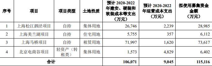 华润置地:拟发行15亿元住房租赁专项公司债券