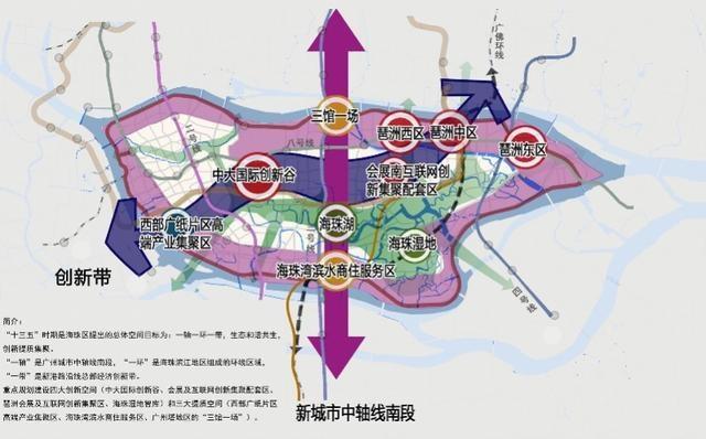 广州TIT科贸园地块将建大型商业体及中学,未来新增4条地铁线