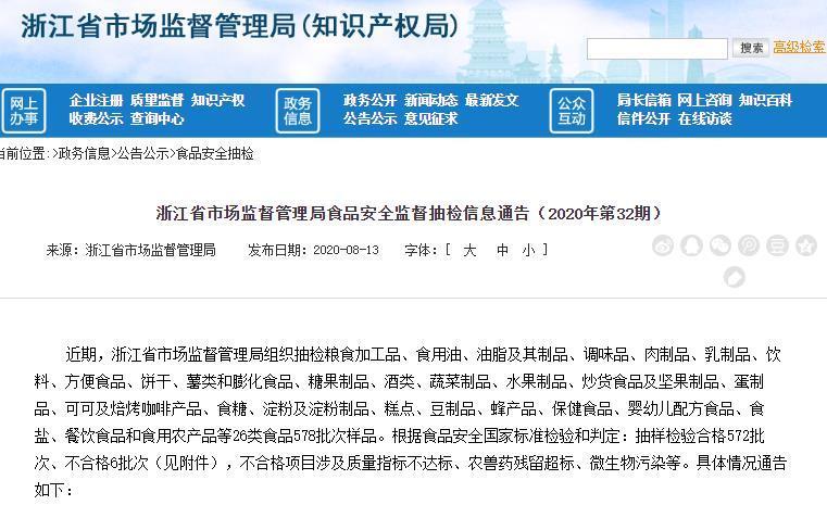 浙江食品抽检批次不合格率1% 华润万家旗下门店登榜