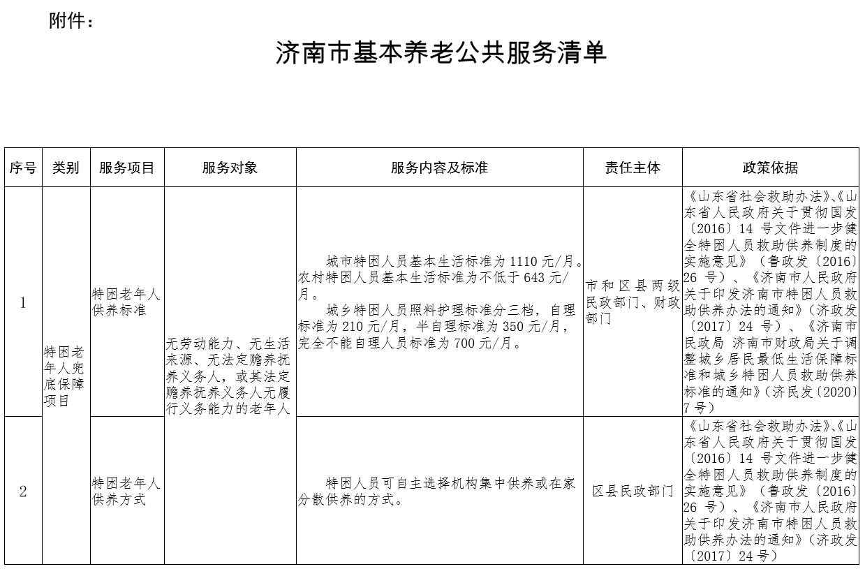惠及173万余老年人!济南首次发布基本养老公共服务清单
