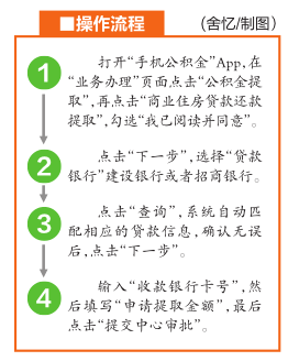 """广西区直""""手机公积金""""App上线了商贷还贷提取业务"""