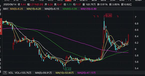 A股首家银行半年报来了,江苏银行上半年净利同增3.49%,核心一级资本充足率持续下降