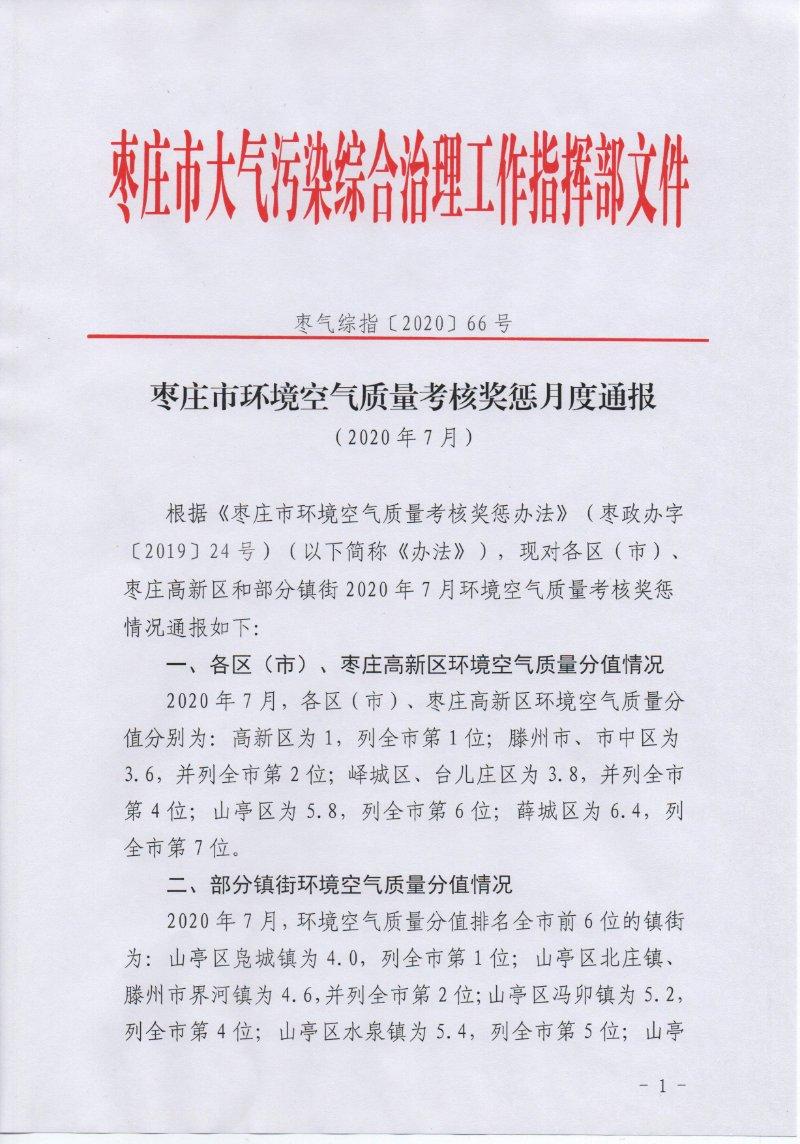 枣庄公布7月环境空气质量成绩单,这个区需上缴200万元给财政