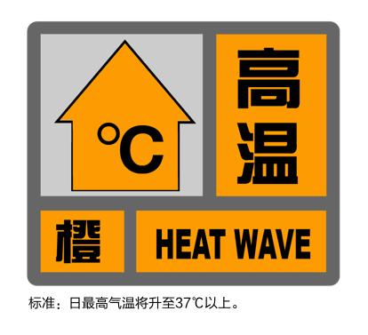 上海连续第4天发布高温橙色预警,目前气温已达36.7℃