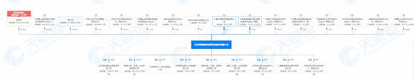 罗振宇吴晓波抢知识付费第一股:罗振宇盯上创业板 身家有望超30亿