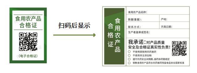 电子合格证。北京市农业农村局供图
