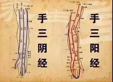 万病源于堵,两个地方轻轻转一转,就能打通淤堵,疏通12条经络
