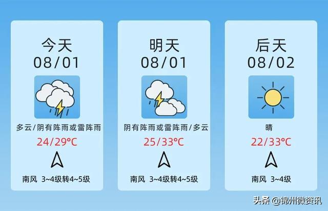 凌海明日大雨来袭!狂风扑面