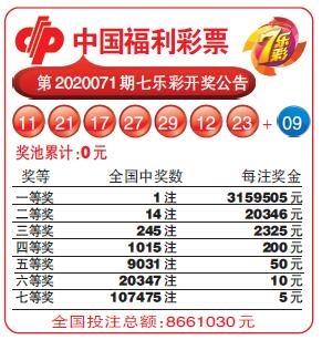 中国福利彩票第2020071期七乐彩开奖公告