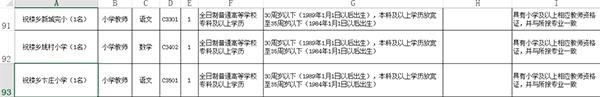 邹小林(化名)报考的卞庄小学招考条件 来源:官网截图