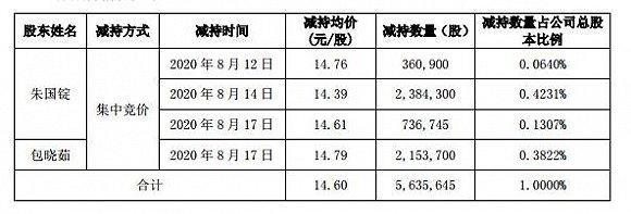 涉操纵市场、拒配合调查:中恒电气董事长遭立案 突击套现8000万
