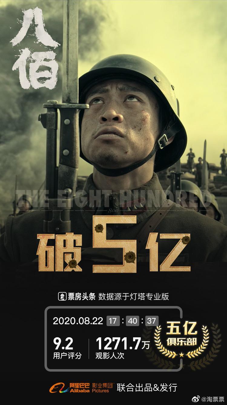 电影《八佰》票房破5亿,观影人次达1271.7万