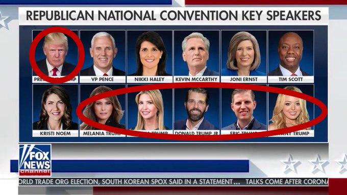共和党代表大会关键演讲者50%都姓特朗普?这张图疯传