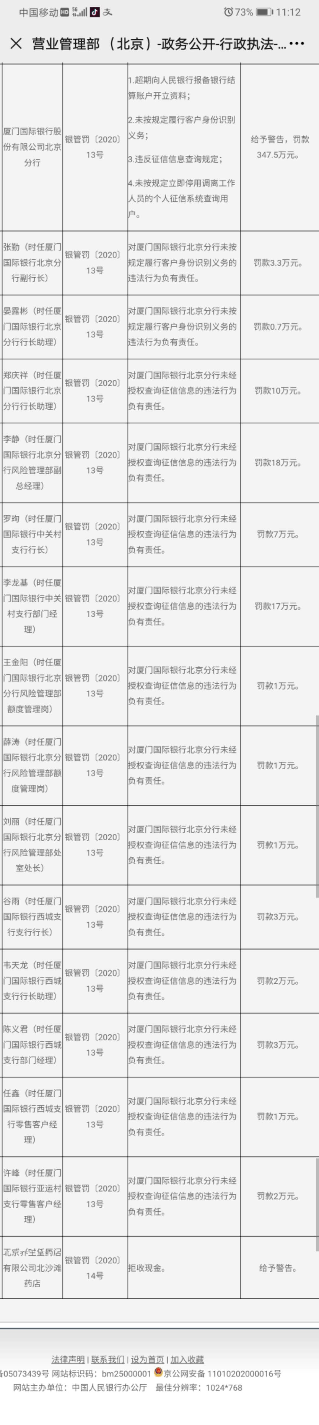 新员工被打耳光 厦门国际银行北京分行两月前曾被罚