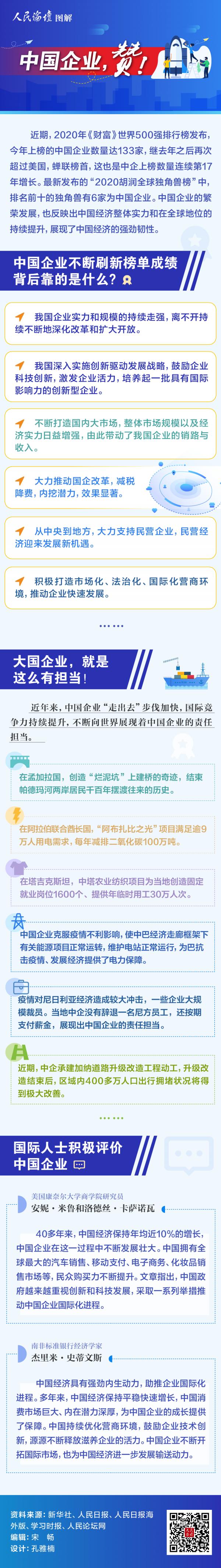 人民论坛图解 | 中国企业,赞!