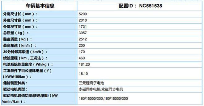 两种续航/7种模式 红旗E-HS9动力参数信息曝光