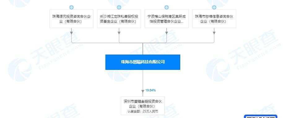 """王兴觉得""""很谜的""""李楠 怎么两周拿到8票投资意向和1亿元"""