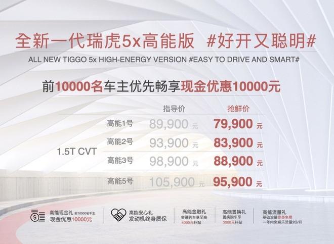 奇瑞全新瑞虎5x高能版上市 售8.99万起