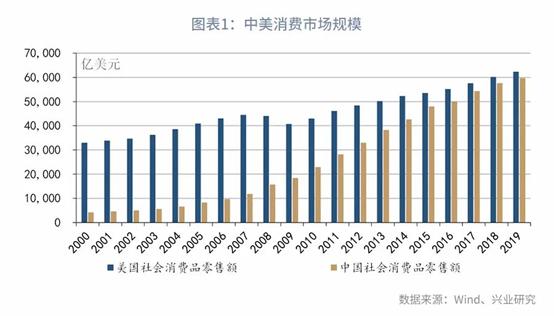 韩国人均gdp排名_韩国历年人均gdp