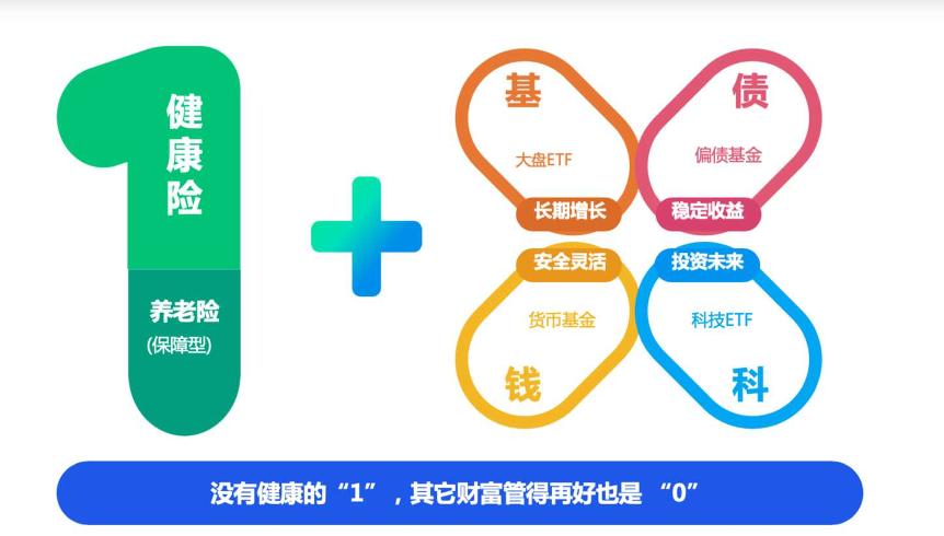 对话钒钛智能徐可:中国2亿新中产崛起,如何做好财富管理?