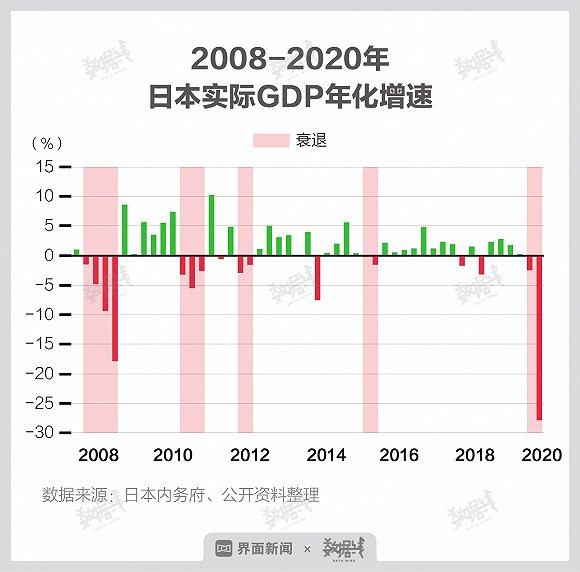 日本gdp第二名_焦点关注二:中国GDP超过日本