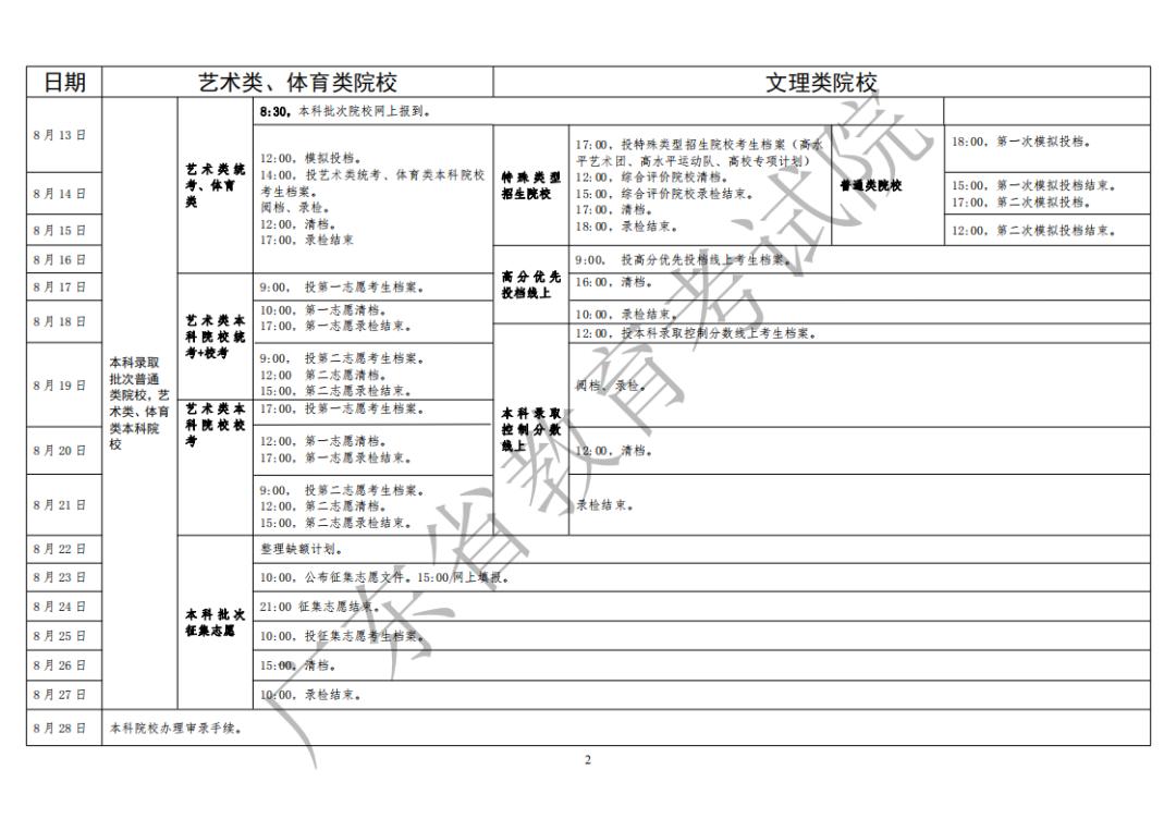 8月7日开始录取,广东省2020年夏季普通高校招生录取工作日程表出炉