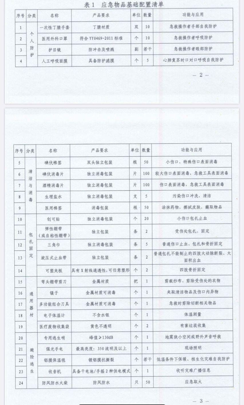 杏耀代理急物品该杏耀代理准备啥北京12图片