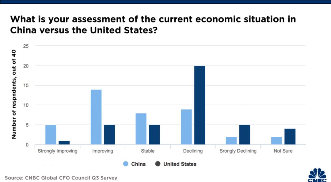 美国加州和广州gdp对比_中国 美国的三大产业对比 美国服务业占GDP的80.6 ,那中国呢