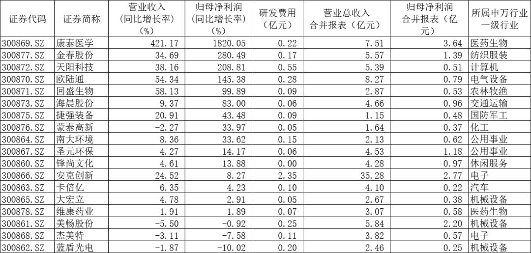 三晟體育結算_99體育官網下載