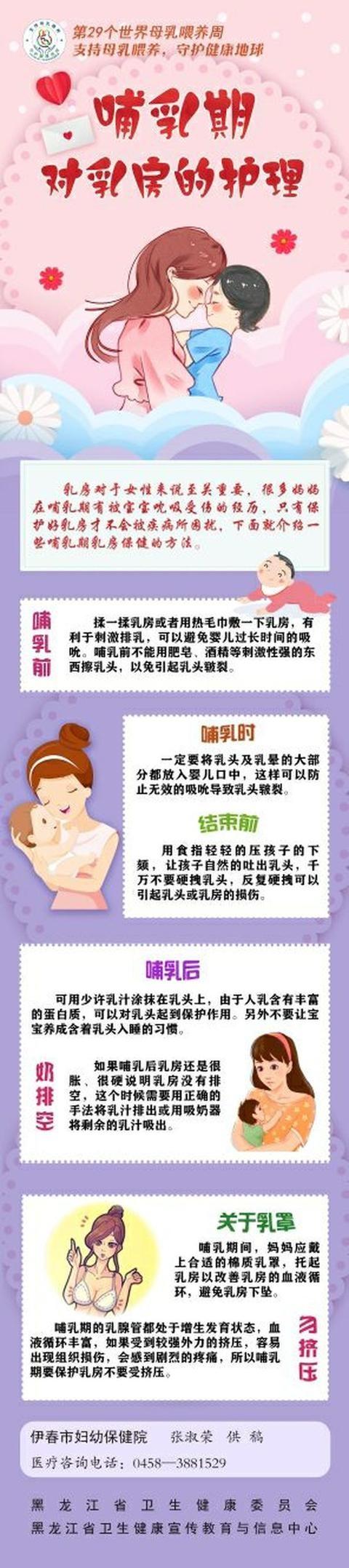 哺乳期对乳房的护理