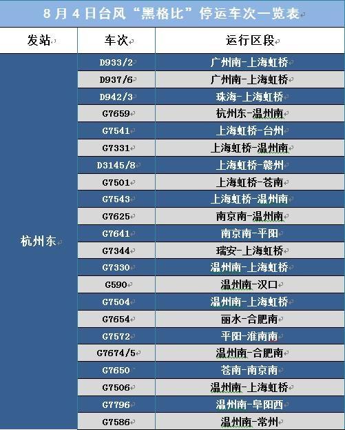 """受""""黑格比""""影响,8月4日铁路杭州站停运部分动车组列车"""