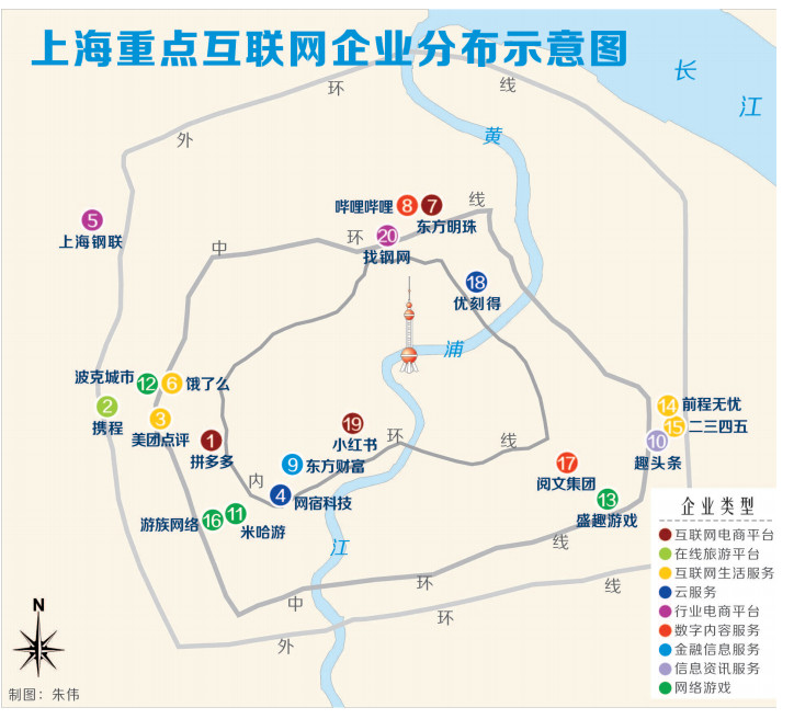 """上海""""互联网产业带""""加速形成,拼多多成上半年""""最能涨""""的企业"""