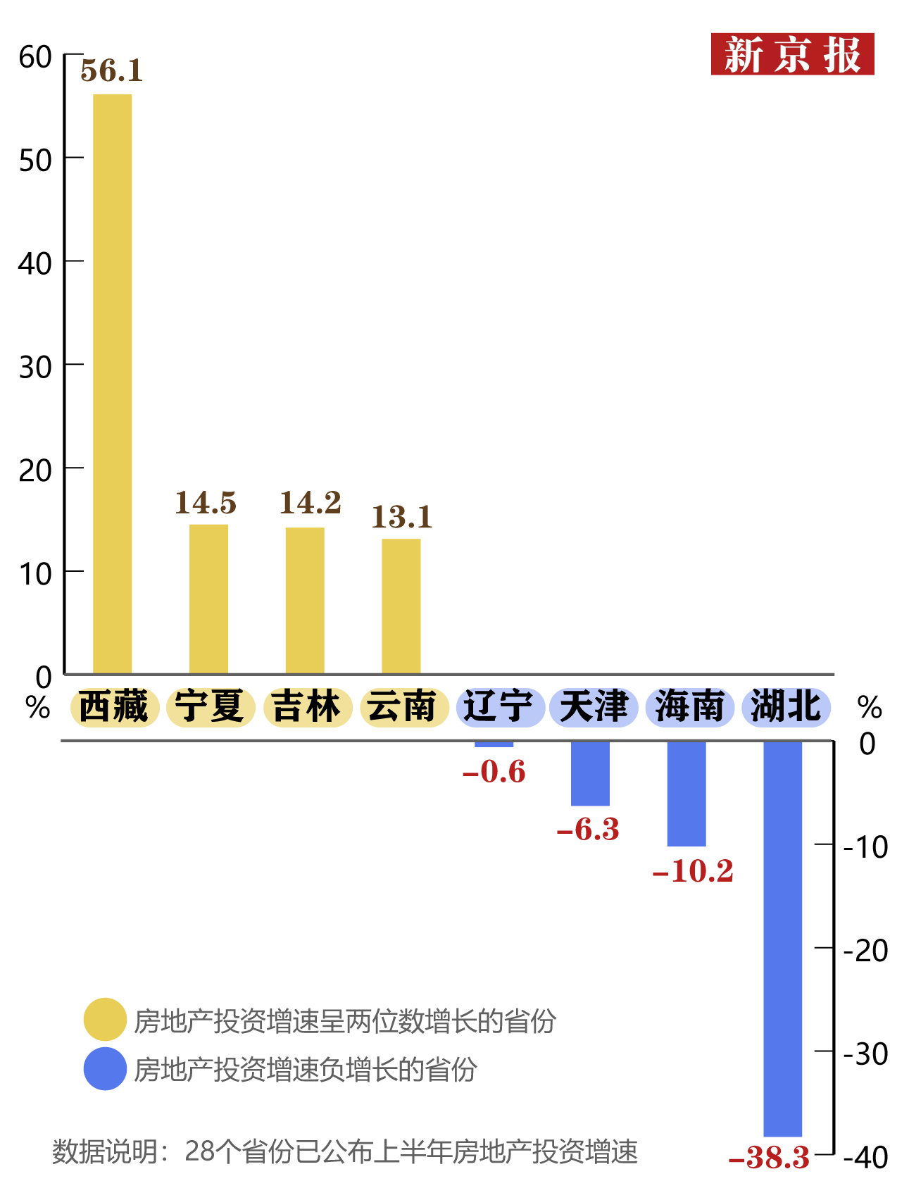 经济总量包括房地产_2015中国年经济总量