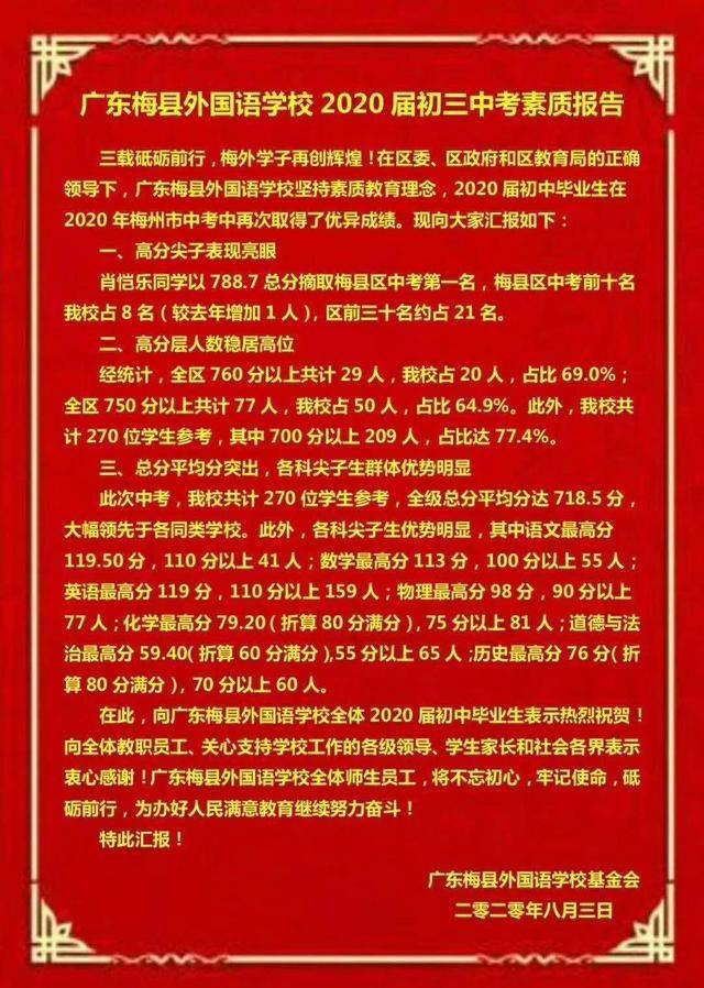 最高分788.7分、全区前十占八席!梅县外国语学校中考成绩出炉