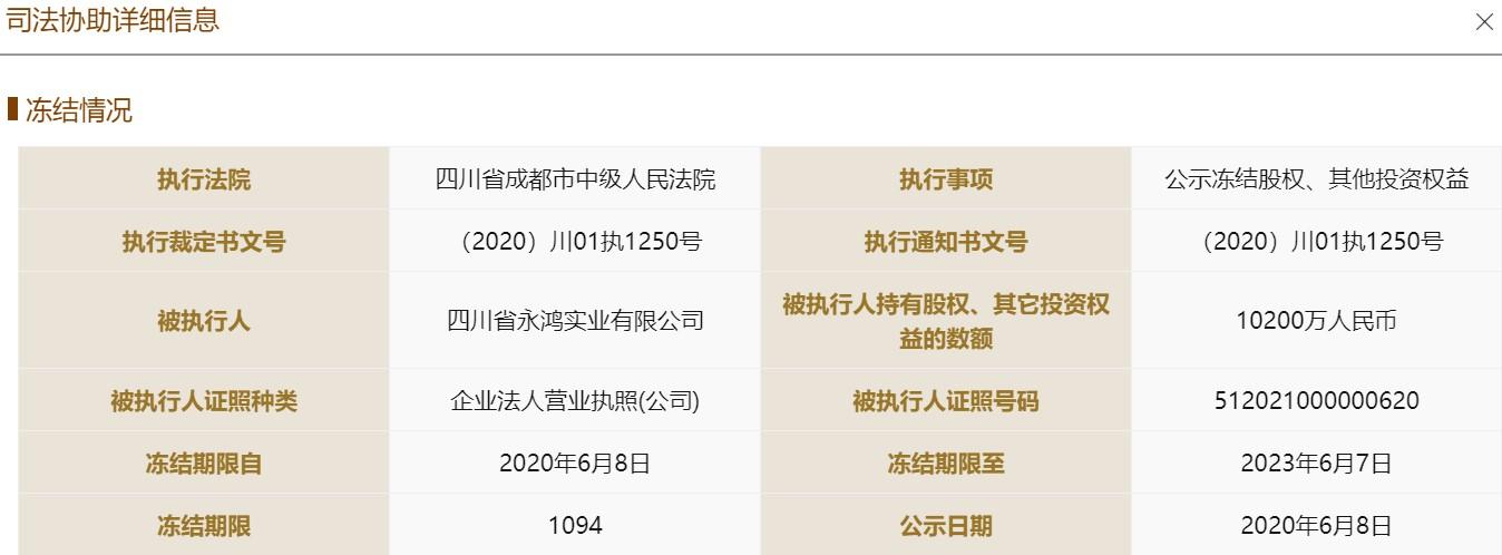 藏格控股实控人肖永明陷股票质押纠纷  旗下世龙实业股权被冻结
