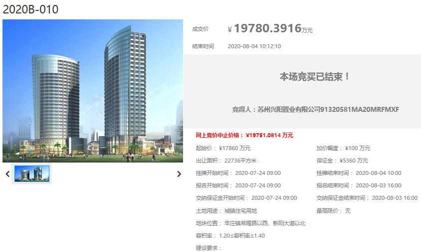 能达建设、炜赋联合体1.98亿元竞得常熟2万平宅地 溢价率10.75%