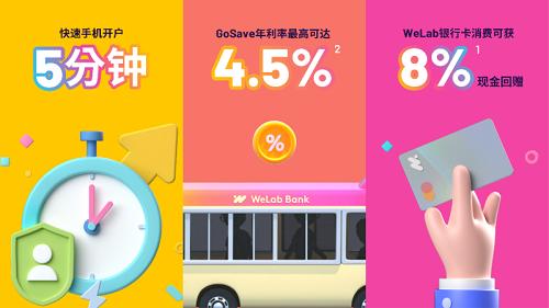 香港第三家虚拟银行WeLab Bank开业,推香港首个人数决定利率的定存产品