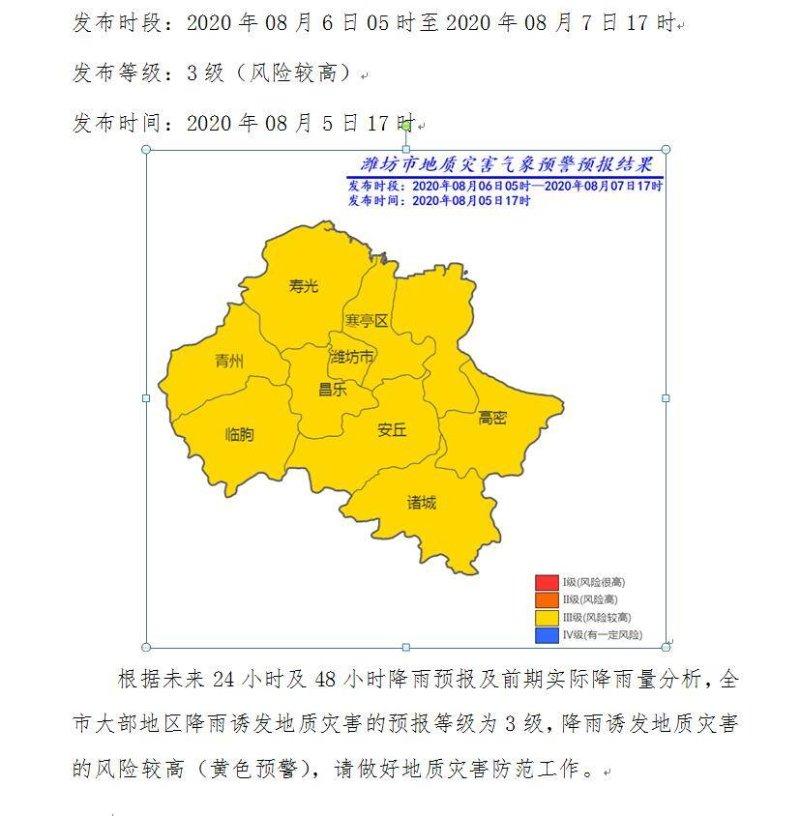 6~7日潍坊市将出现强降雨 地质灾害黄色预警