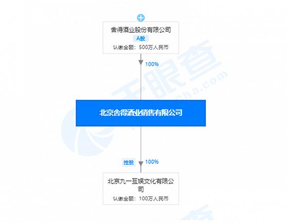 舍得酒业人事变动,王维龙将出任四川沱牌舍得营销有限公司总经理一职