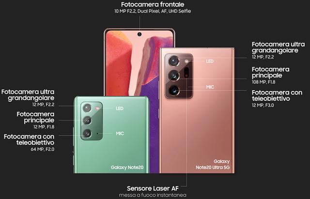 三星Galaxy Note 20相机规格已在发布会前曝光