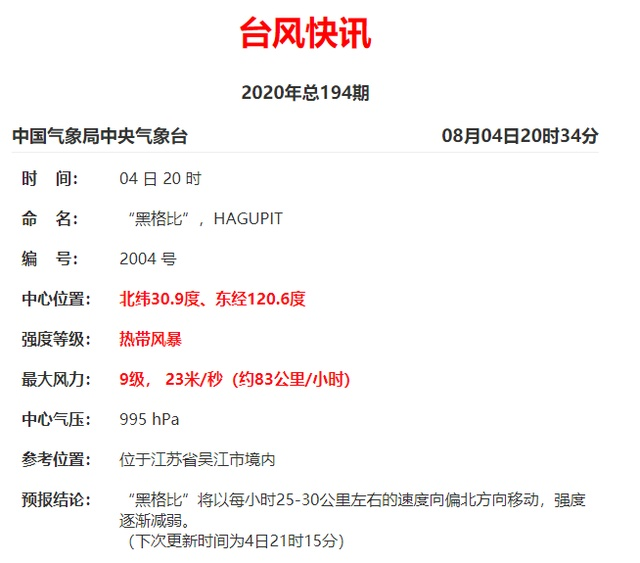 """快讯 晚上8点,台风""""黑格比""""已经离开浙江,目前位于江苏吴江境内"""
