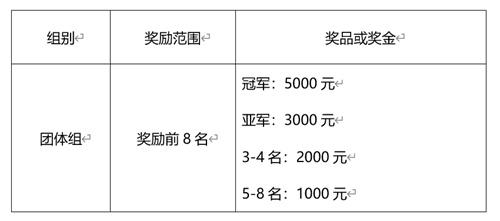 """速来报名!""""博科杯""""2020年济南市网球协会俱乐部网球赛8月开赛"""