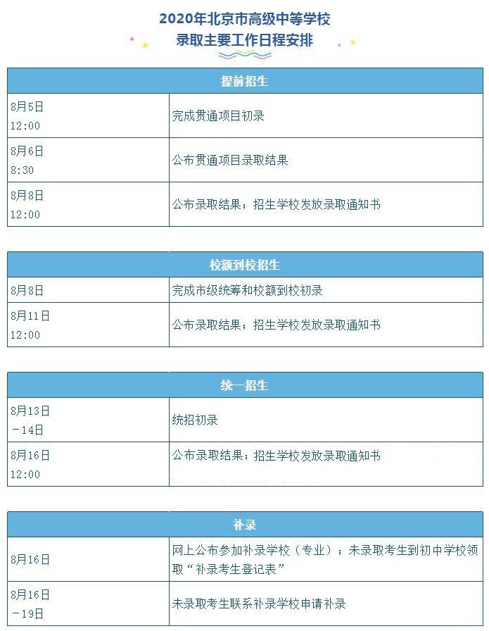 北京2020年中招录取今天开始 录取日程表请收好!