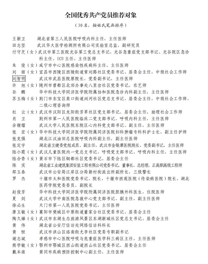 湖北抗疫国家级表彰推荐名单公示:刘智明等入选