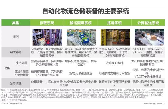 艾瑞咨询:中科微至和欣巴累计交付量居行业领先地位,综合优势明显