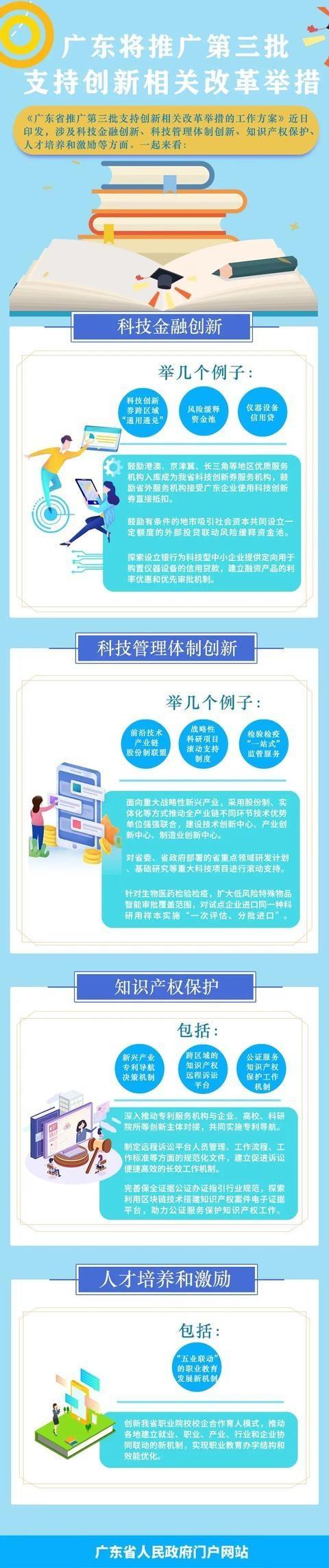 广东推广16项支持创新改革举措,涉科技金融创新