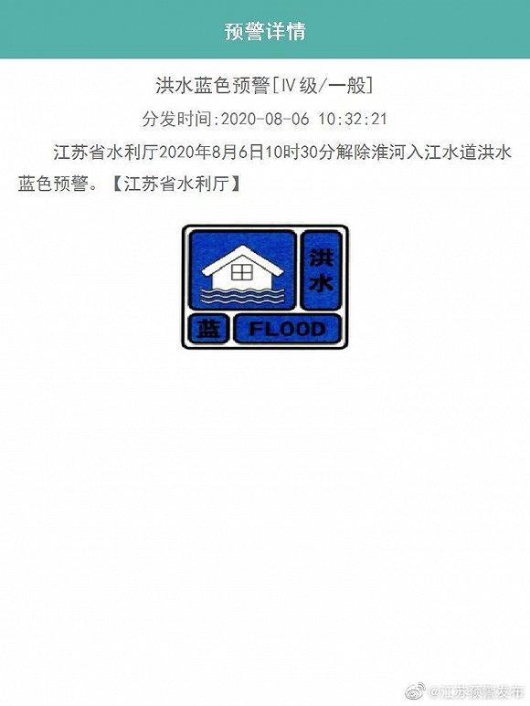 摩臣2官网代理:淮河入江水道洪水蓝色图片